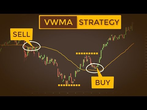 Trading With The Moving Average No One Talks About Volume