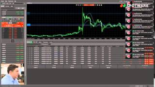 Margin  Leverage and Stop Outs   Learn to trade Forex with cTrader   Episode 6