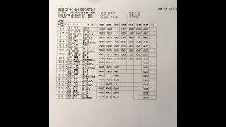 20181007 第73回 国民体育大会 福井県 成年女子やり投 表彰式