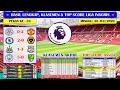 Hasil Lengkap Liga Inggris Tadi Malam Pekan Ke 38 ~ Leicester City VS Manchester United EPL 2020