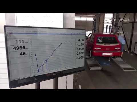 Zastava Yugo Koral In Dyno Run