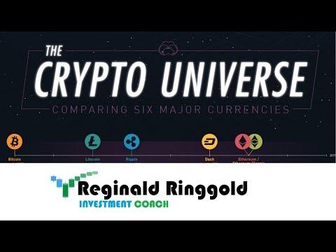 Crypto Universe | #Bitcoin #Litecoin # Ripple #DASH #Ethereum