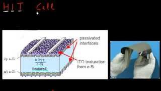 HIT (Heterostructure with Intrinsic Thin Layer) solar cell: Part 1