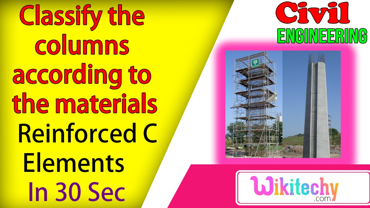 classify the columns according to the materials reinforced classify the columns according to the materials reinforced concrete interview questions