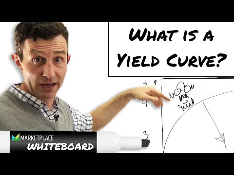 what-is-a-yield-curve?