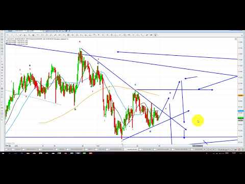 Elliott Wave Analysis of Gold & Silver as of 24th February 2018