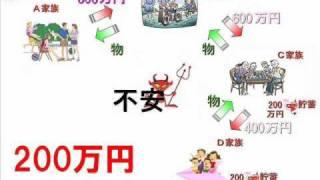 お金と世の中の経済の仕組み thumbnail
