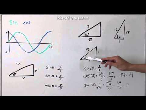 Basic MCAT Math | Mcatforme
