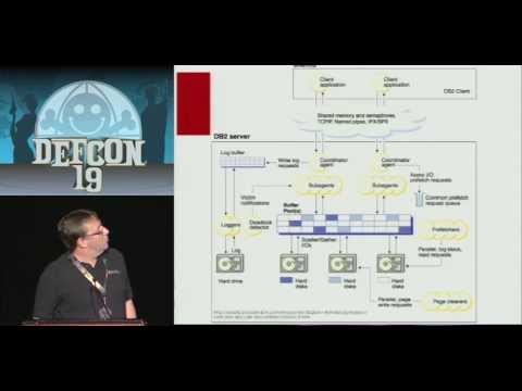 DEFCON 19: Hacking and Securing DB2 LUW Databases