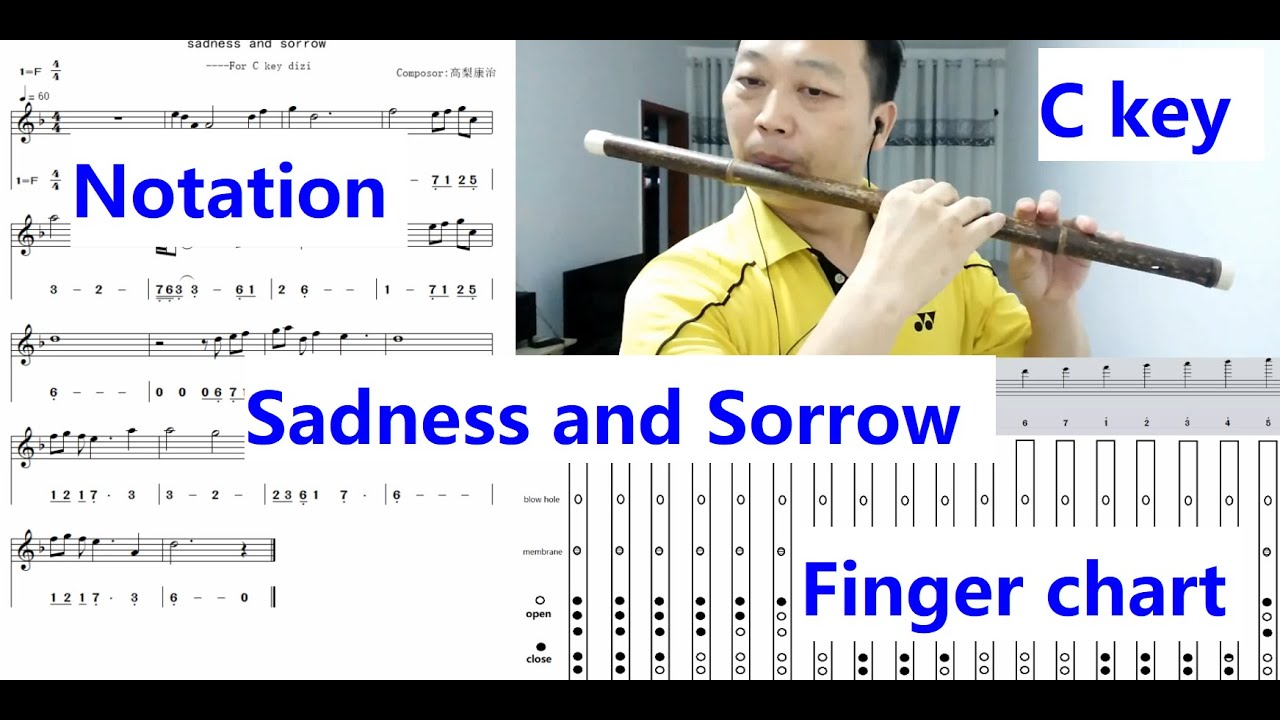 Naruto - Sadness And Sorrow   C  key dizi flute cover with staff notation and finger chart in F #1