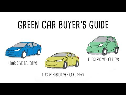 """Explaining The 3 Different Types of """"Green"""" Vehicles"""