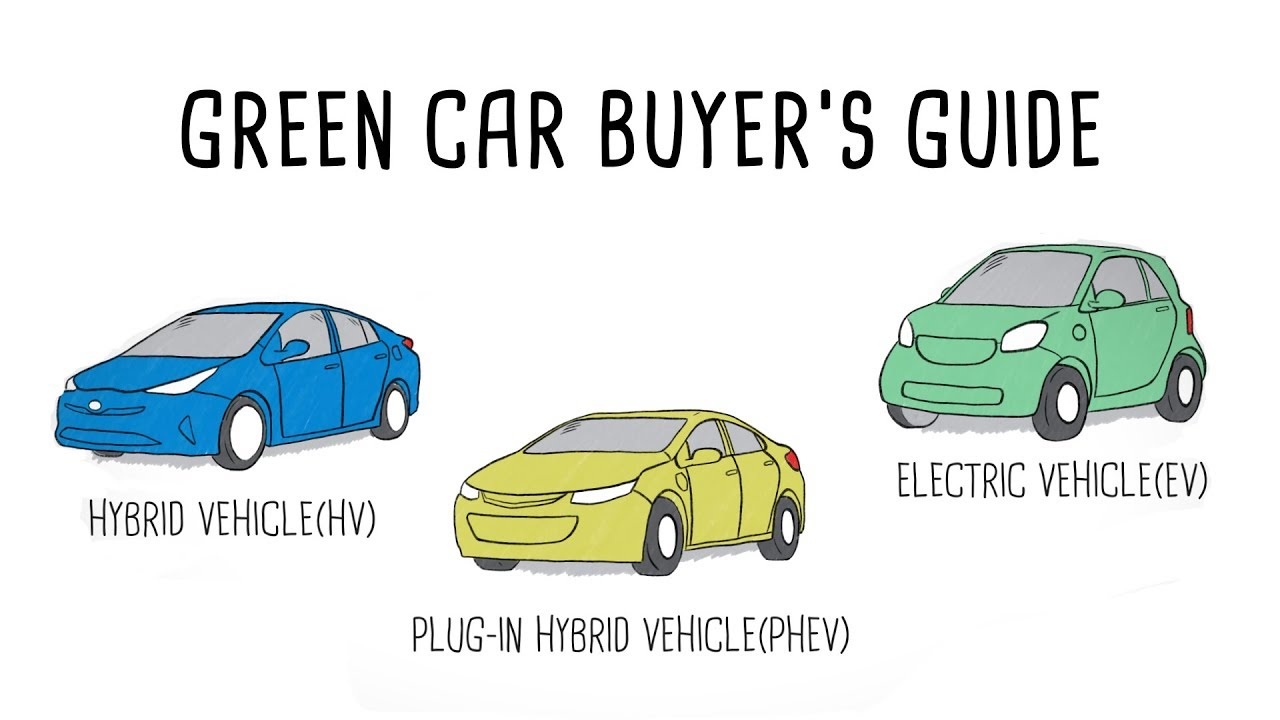 Explaining The 3 Diffe Types Of Green Vehicles