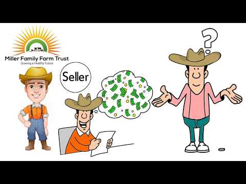 Learn how to sell your vacant land, farm, ranch or inherited property by owner, online.