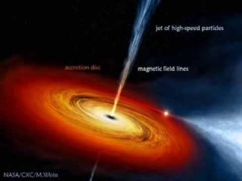 X-ray Astrophysics - The high energy cosmos