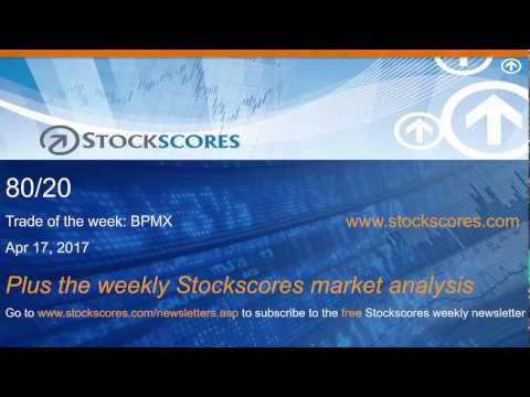80 / 20  Market Minutes for April 17 2017