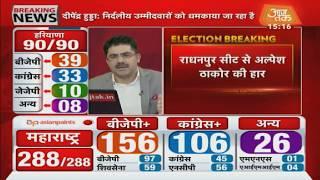 Election Results 2019 : Gujarat उपचुनाव में हारे Alpesh Thakore, हाल ही में BJP का थामा था दामन