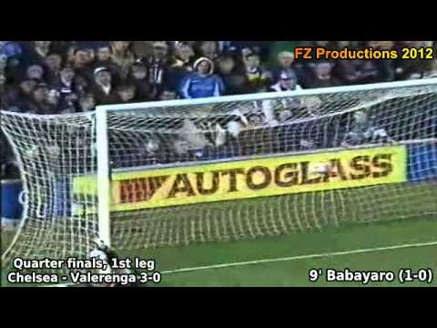 1998-1999 Cup Winners' Cup: Chelsea FC Goals