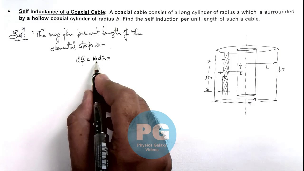 55. Physics | Magnetic Effects | Self Inductance of a Coaxial Cable ...