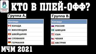 Молодежный чемпионат мира по хоккею 2021 МЧМ Кто вышел в плей офф Расписание