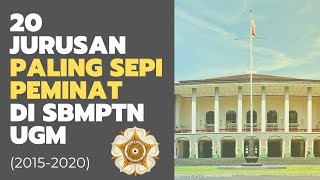 Jurusan Paling Sepi Peminat di UGM Melalui Jalur SBMPTN (2015-2020)
