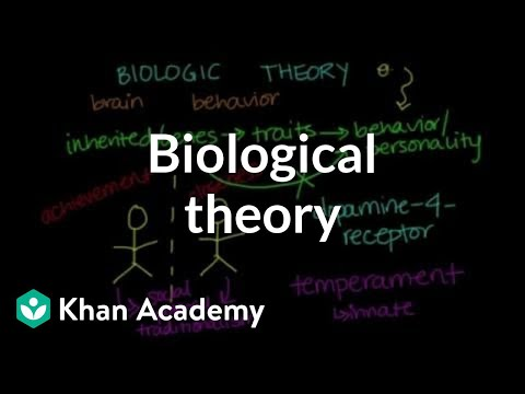 Biological theory | Behavior | MCAT | Khan Academy