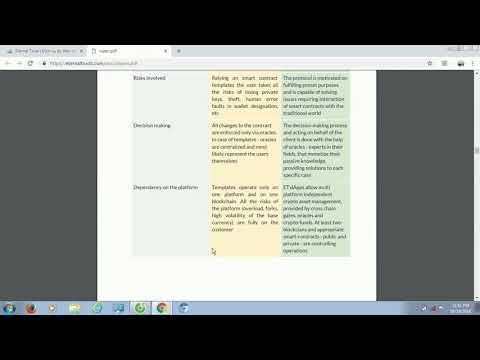Eternaltrusts ICO - Phân Tích Và Đánh Giá Whitepaper