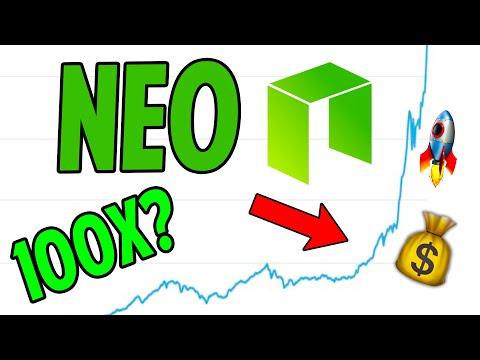 NEO Price Prediction & Overview 2021