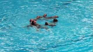 Синхронное плавание - репортаж с чемпионата