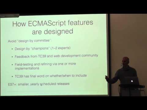 Using ECMAScript 6 today. Part I