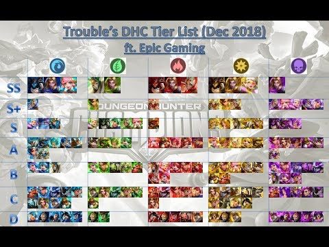 UPDATE 4 AND DECEMBER TIER LIST!!!  DHC DUNGEON HUNTER CHAMPIONS