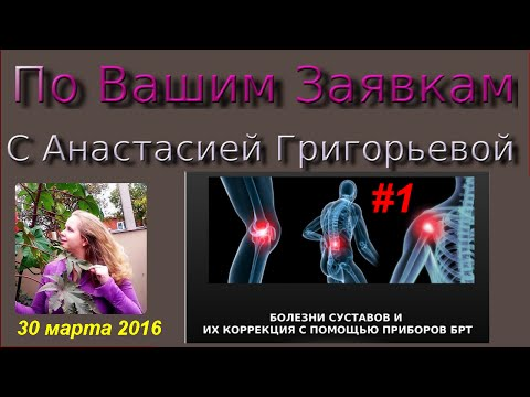 Артрит плечевого сустава: симптомы, лечение, диагностика
