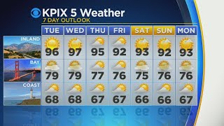Monday Night Weather Forecast With Paul Deanno