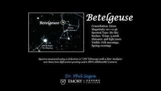 Stellar Spectroscopy on Betelgeuse