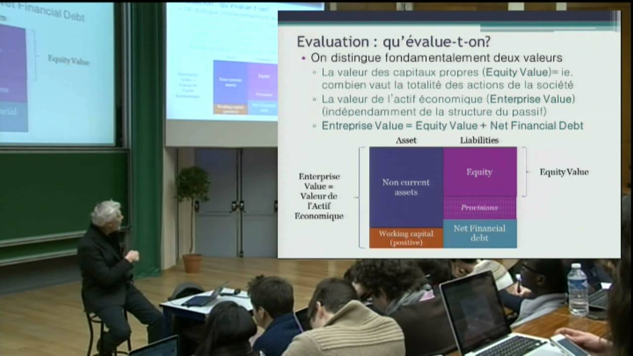 Evaluation d entreprises 2 7   YouTube Evaluation d entreprises 2 7