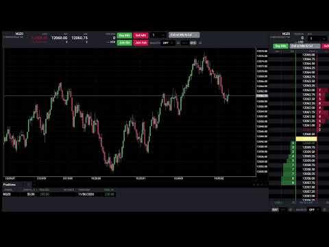 LIVE Futures Day Trading Nasdaq NQ Market Live Stream – November 6, Scalping