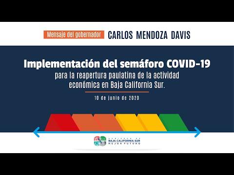 Implementación del semáforo COVID-19