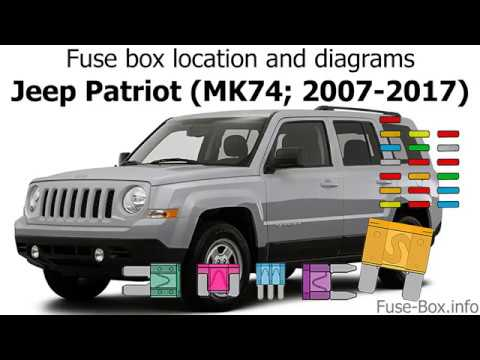 fuse box location and diagrams jeep patriot (mk74; 2007 jeep patriot fuse panel diagram jeep patriot fuse diagram #8