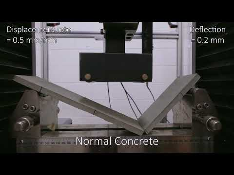 Bendable cement-free concrete