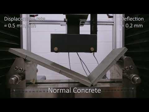 Bendable cement-free concrete