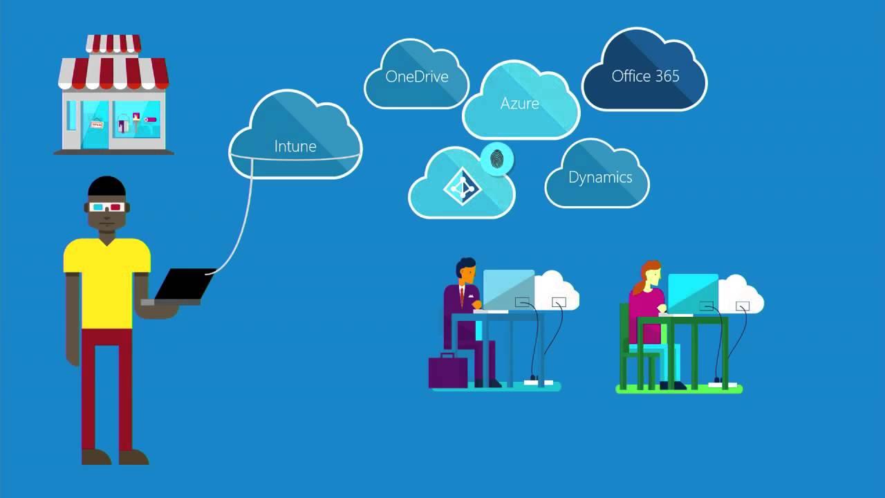 Microsoft Ignite New Zealand 2015 Windows 10 + Azure AD + Intune = full  desktop management and provi
