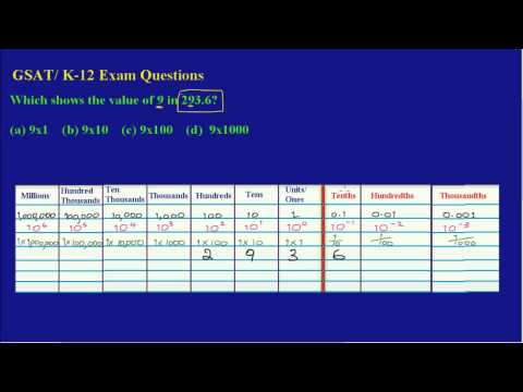 GSAT Exam Questons And Answers Value Of A Digit 2 Will