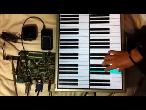 Sexy Digital synthesizer / piano implemented on a FPGA spartan 3E Xilinx