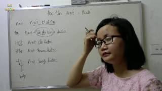 [ Hóa Học 8 ] Hướng dẫn đọc nhanh tên Axít Muối