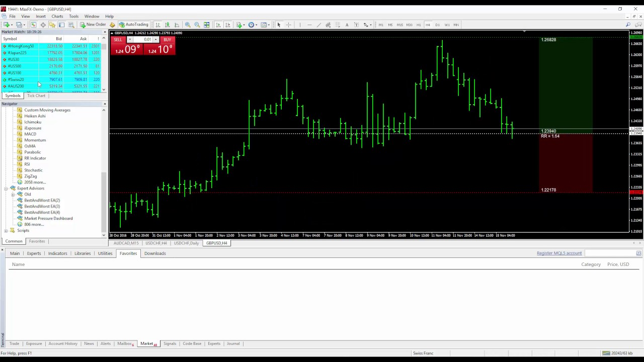 Risk Reward Mt4 Indicator Forexmql It Youtube