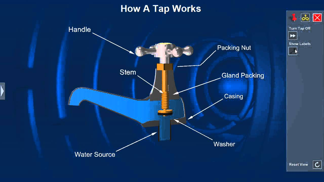 hight resolution of how a water tap works