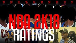 Can You Guess The TOP 50 Players in NBA 2K18?