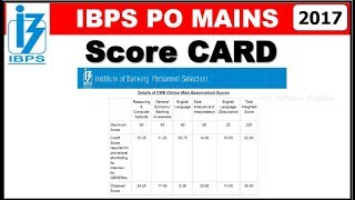 IBPS PO Mains Score Card (82 Cut off Prev Year) Total was 225 Marks