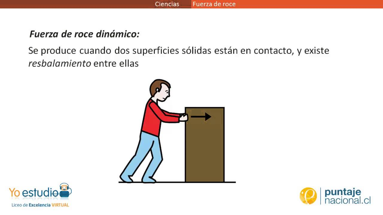 F sica fuerza de roce est tico y din mico youtube for Fuera definicion