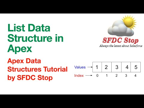 List Data Structure in Apex | Apex Data Structure Tutorials by SFDC Stop