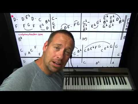 Piano Lesson - How To Play Somewhere In The Night